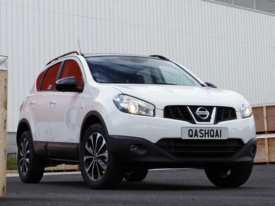 Koller amstutz ag aktuell for Nissan farben qashqai